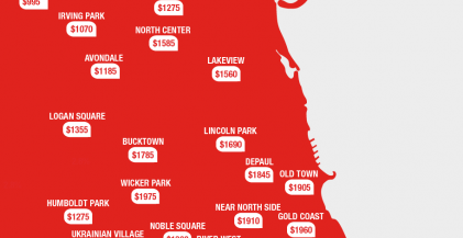 a red infographic of the city of chicago with average apartment rent of 1 bedroom apartments in chicago on top of each neighborhood
