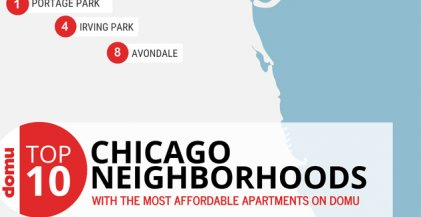 the map of Chicago neighborhoods with the most affordable apartments for rent on Domu